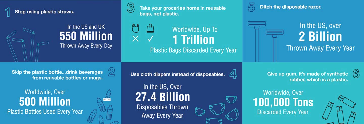 6 Tips to Reduce Plastic Waste - Save Our Seas | Just Fly Business